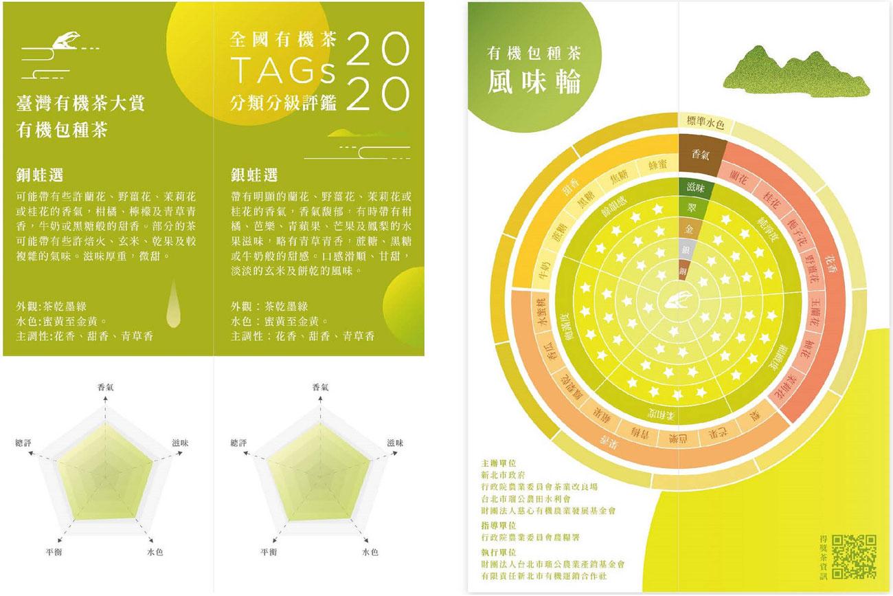 2020年第一屆全國有機包種茶-TAGs-風味輪小卡,將會放進入選茶罐中,提供茶文化愛好者進一步暸解有機茶的獨特風味