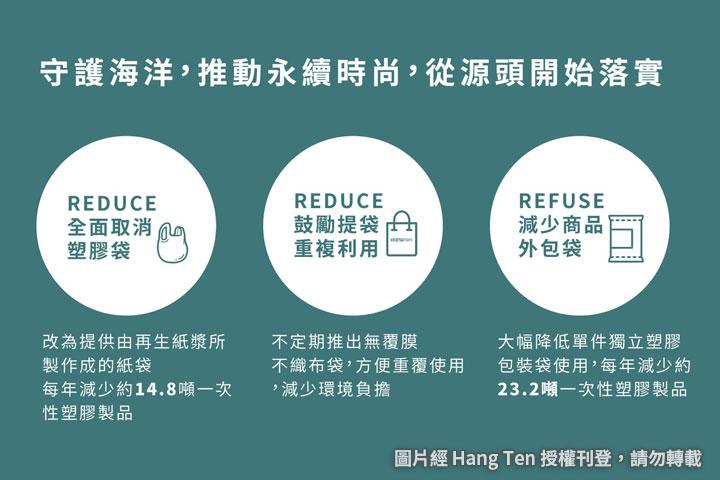 Hang Ten自 2021 年 3 月與慈心有機農業發展基金會合作,展開企業源頭減塑計畫