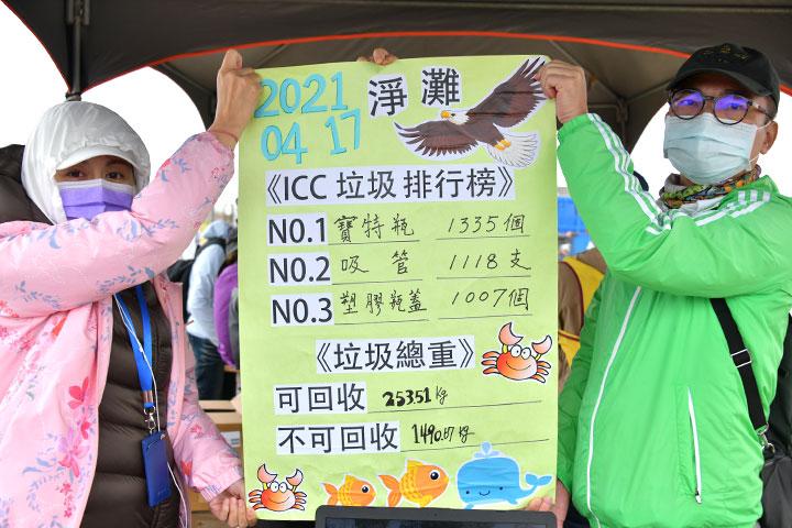 「2021用愛環抱海洋Big Blue淨灘總動員」當日,福智與企業總計撿拾了253.51公斤可回收垃圾、1490.67公斤不可回收垃圾,相當驚人