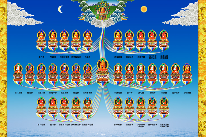 【三十五佛懺】閱讀原典:佛智大師《菩薩墮懺釋論.見者得益》